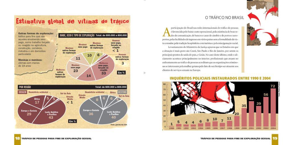 Capa, ilustração e diagramação